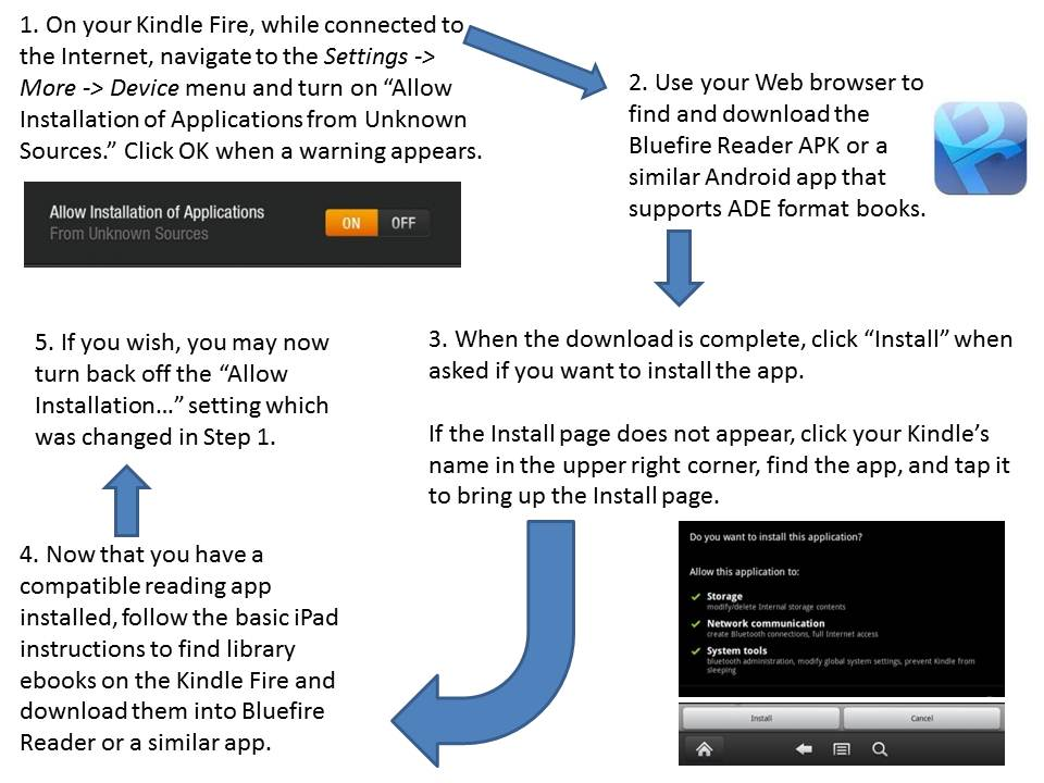 Kindle - E-readers, Tablets, and Library Ebooks - Research