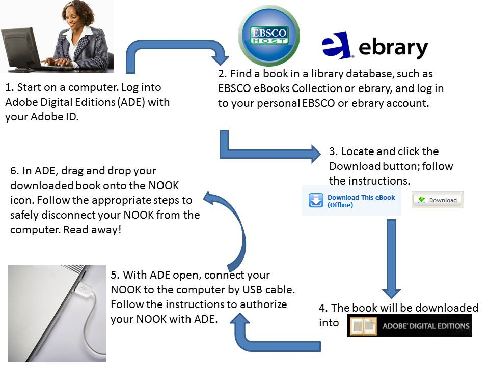 Steps to download a library ebook to a NOOK